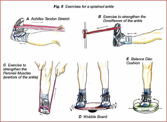 sprained_ankle_exercises.jpg